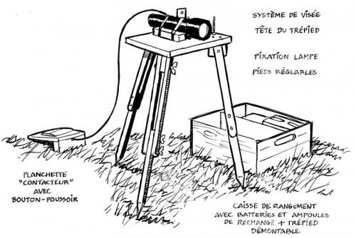 matériel pour morse optique